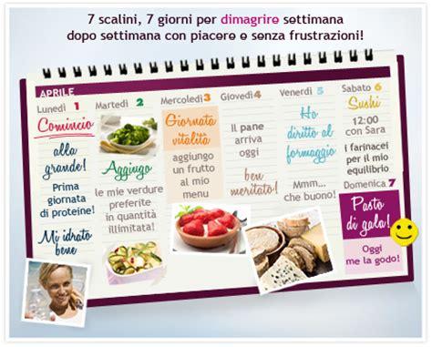 dieta dukan alimenti alimenti dukan 100 images dieta dukan come funziona