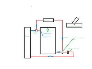ecotec coolant plumbing race dezert