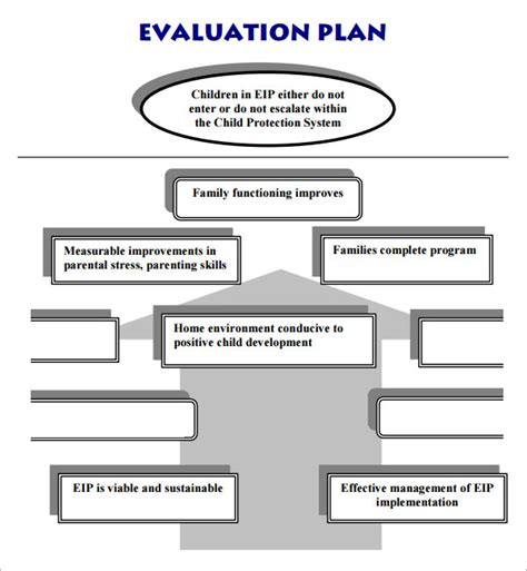 evaluation plan 7 free download for pdf sle templates