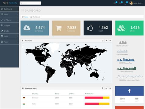 nice admin bootstrap free html template