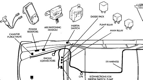 xj6 3 2 injector wiring diagram wiring diagram with