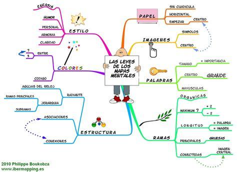 imagenes de organizadores mentales loretoblog 6 186 primaria 2012 13 mapas mentales un ejemplo