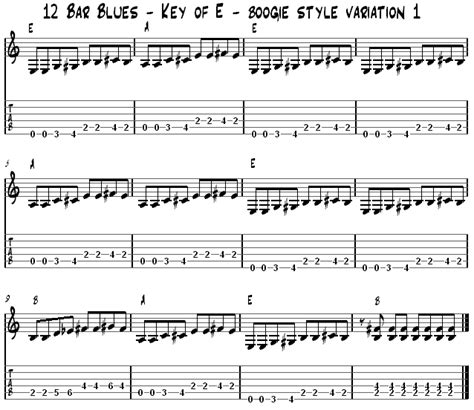 drum pattern 12 bar blues guitar lessons with roger keplinger 12 bar blues key