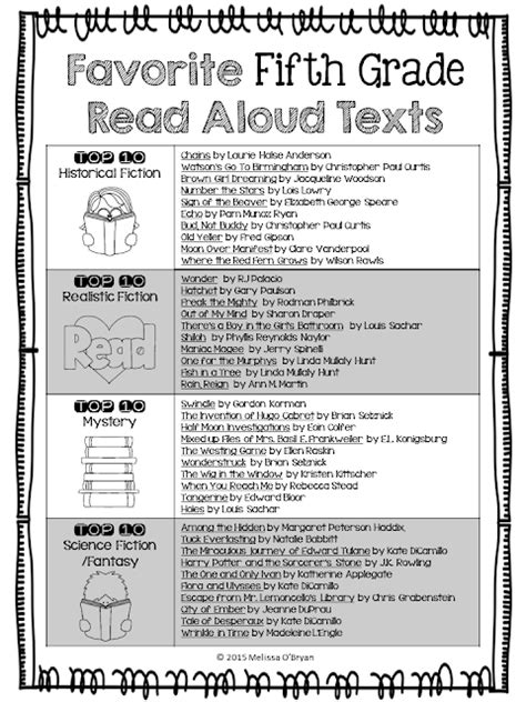 Favorite Fifth Grade Read Aloud Texts - Wild about fifth grade