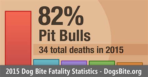 cdc bite statistics 2015 u s bite fatality statistics dogsbite org dogsbite org