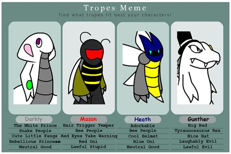 tv tropes character tropes meme by deathtosquishies on deviantart