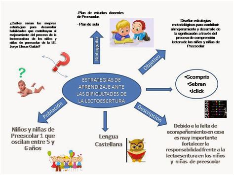 imagenes mentales como estrategia de aprendizaje estrategias de aprendizaje ante las dificultades de la