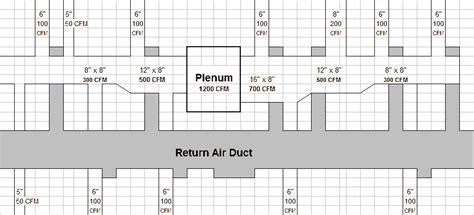 home hvac duct design hvac engineering forum