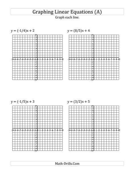 Graphing Linear Equations Worksheet Pdf by Graph A Linear Equation In Slope Intercept Form A