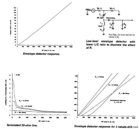 diode envelope detector index 47 measuring and test circuit circuit diagram seekic