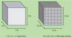 1 Meter To Square Feet by Convert Cubic Meters To Cubic Centimeters