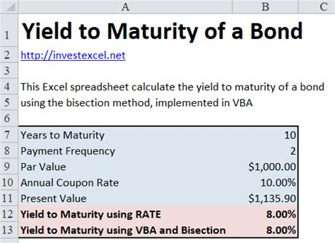 Vba To Calculate Yield To Maturity Of A Bond Yield To Maturity Excel Template
