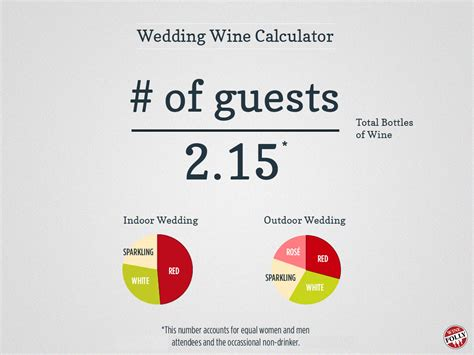 how much for buying wedding wines what to get and how much wine folly