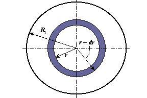 geometria differenziale dispense equazione di fourier esercizi