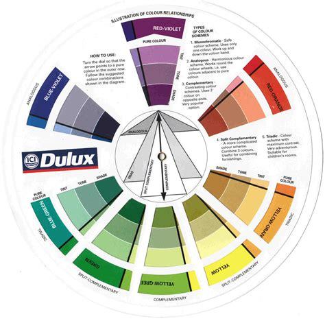 color wheel chart ici dulux color wheel dulux paint colour chart akzo nobel