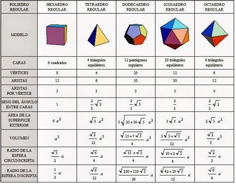 figuras geometricas con volumen asxlab tics y recursos educativos figuras geom 233 tricas