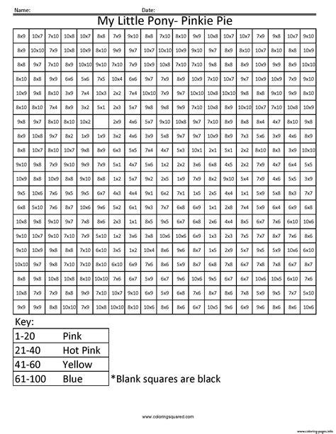 pixel art coloring page my little pony cartoon worksheet multiplication pixel art