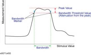 bandwidth test bandwidth test