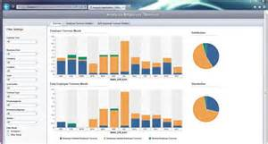 sap reporting as a service