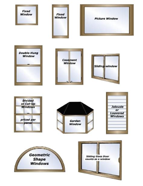 house window size house windows sizes 28 images sizes you are here home