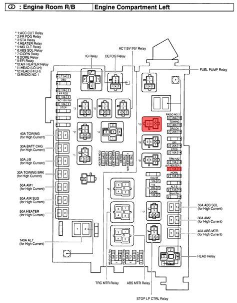 ecu bank locations 1g dsm wiring harness bp wiring harness wiring diagram