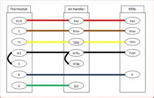 ruud heat wiring diagram to air handler ruud free wiring diagrams