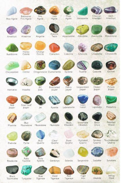 minerals and gemstones on lake superior agates