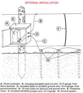 schematic for electric fence get free image about wiring