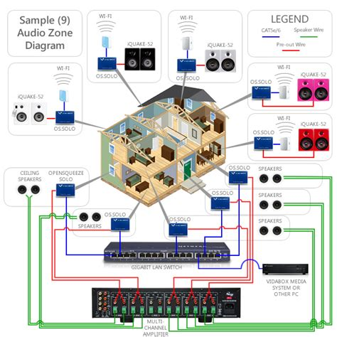 4 home automation wiring diagram periodic