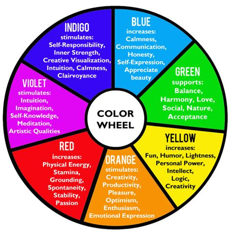 healing colors color therapy a holistic approach to home decorating