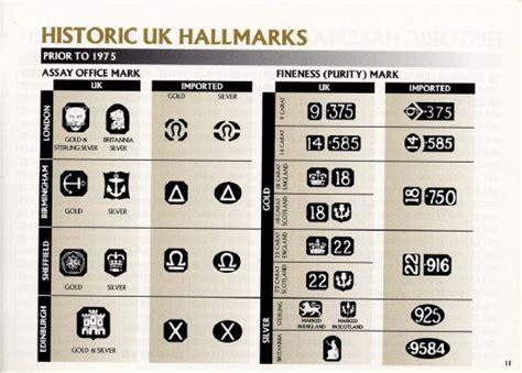 jewelry marks