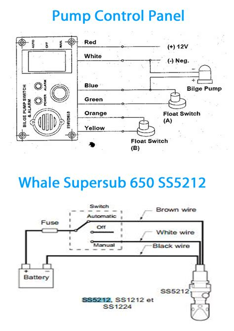 seachoice bilge wiring diagram wiring diagram schemes