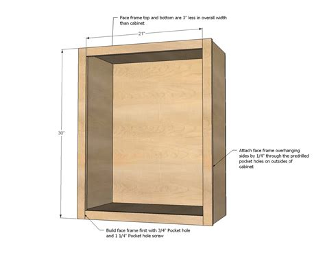 How To Level Kitchen Cabinet Doors Build A Cabinet Carcass 187 Design And Ideas