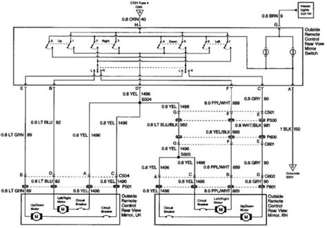 wiring diagram 1998 chevrolet s10 stereo radio