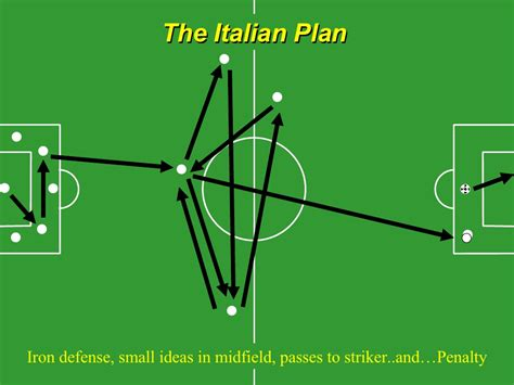 soccer modern tactics italys football tactics of different nations earthly mission