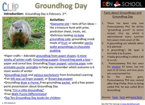 groundhog day trivia groundhogday clip and educational activities and