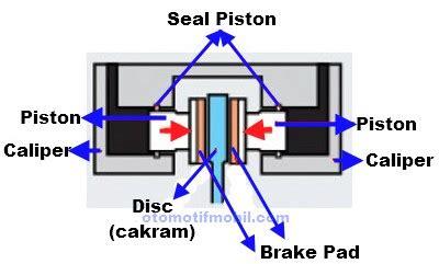 Seal Piston Cakram komponen rem cakram pada mobil otomotif mobil
