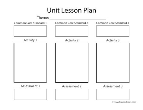 common core unit lesson plan template lesson depot