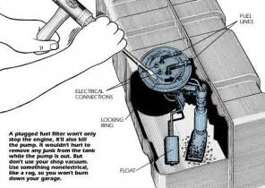 How To Reset Maintenance Light On Toyota Corolla Chevrolet S 10 Questions My 1987 Chevy S10 Stalls Out