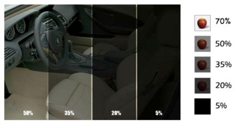 Car Tint Types by Suntamers Outlines The Basic Types Of Window Tint Window