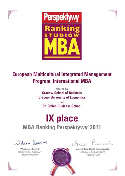 Mba Reputation by St Galler Business School Mba Ranking