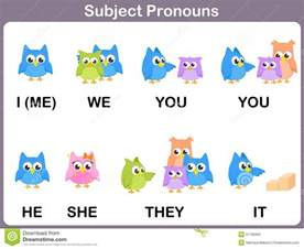 Credit Cards For Students With No Credit History by Subject Pronouns Flashcards With Picture For Kids Stock