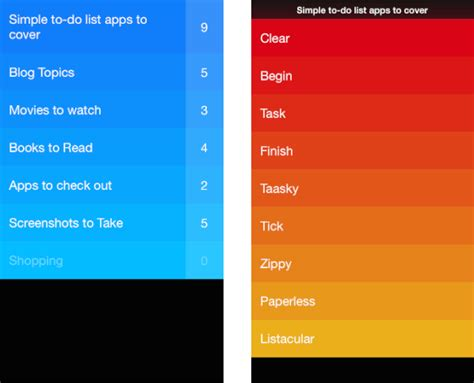 what home design app does it or list it use the best simple to do list for mac iphone and