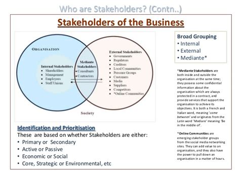 Who Are The A Of Stakeholder Management By And Gas Mncs In