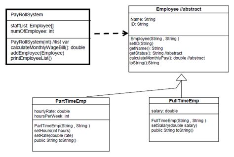 uml class diagram java inheritance java what should be done with abstract