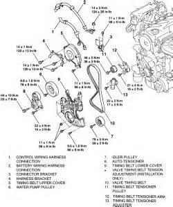 2001 Mitsubishi Galant Timing Belt Replacement 2001 Mitsubishi Galant Timing Belt Replacement The Belt Was