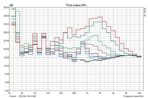 macbook pro fan noise review apple macbook pro 15 early 2011 2 2 ghz quad core