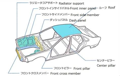 vehicle condition diagram 25 wiring diagram images