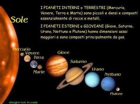 pianeti interni ed esterni sistema solare