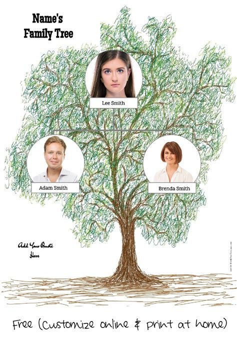 mario family tree the sound of the noising machine